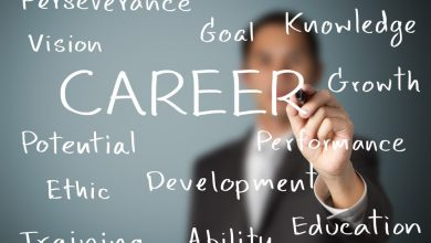 Photo of Individual Career Development Plan – Essential For Success